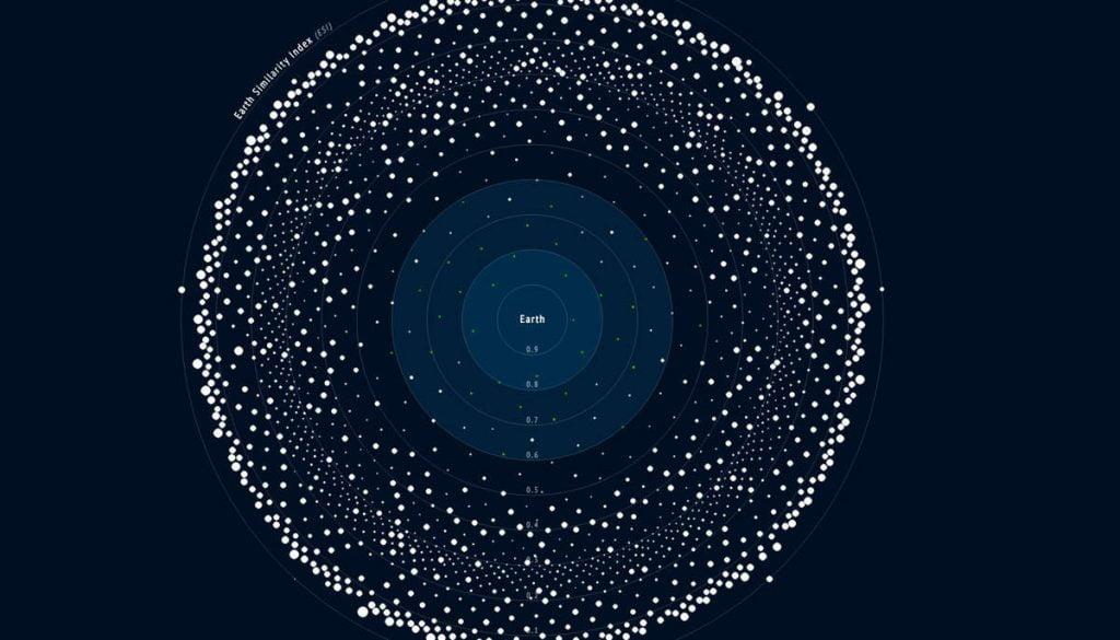 goldilocks-earth-similarity-index