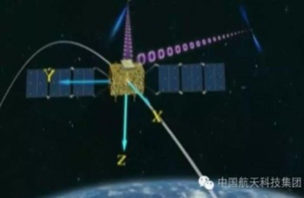 XPNAV-1 XPNAV-1'in beşten on yıla kadar olan görevinin iki amacı var: x-ray navigasyonunda kullanmak amacıyla 26 x-ray atarcalarından bilgi toplamak ve bu bilgiyi XPNAV-1'in yörüngesini doğrulamak için bağımsız olarak kullanmak.