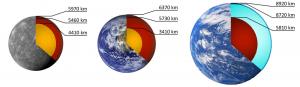 Solda, Eğer Proxima b' nin yapısı Merkür gibi ise nasıl görüneceği; sağda Titan gibi bir yapıya sahipse nasıl görüneceği. Ortadaki şekilde ise karşılaştırmak için Dünyanın yapısı görünmekte.