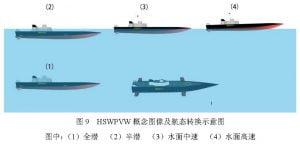 Çin'in Dalabilen Savaş Gemisi: Mühimmat Gemisi