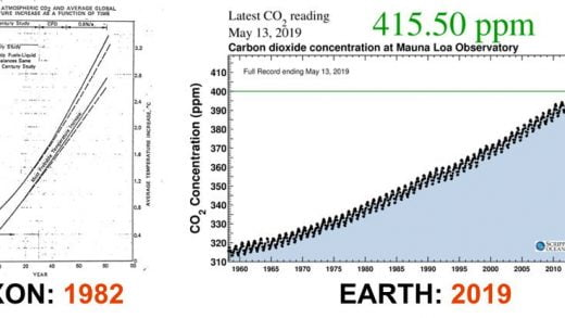 Petrol Devi Exxon, Bu Haftaki CO2 Değerlerini Yaklaşık 40 Yıl Önce Tahmin Etmiş